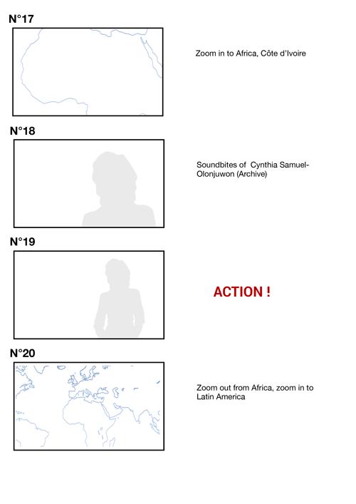 Storyboard-ILO-100years-5